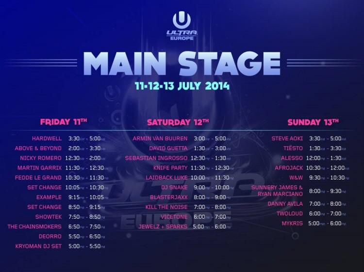 Ultra Europe Lineup