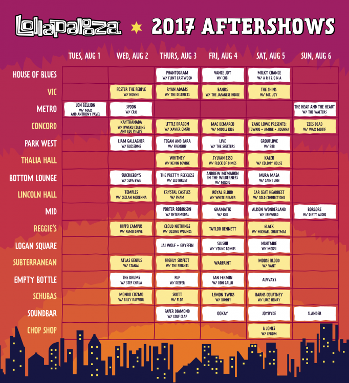Official 2017 Lollapalooza Aftershow Image
